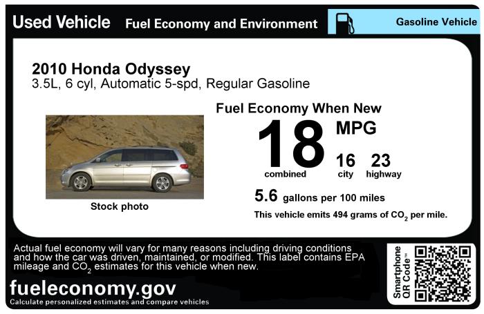 2010 Honda Odyssey MPG